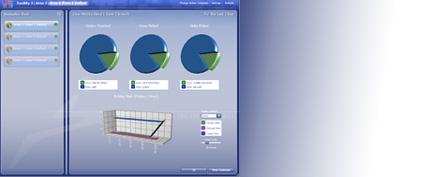Put-to-light software dashboard presenting productivity statistics.