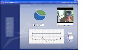 Pick-to-light software dashboard productivity metrics.