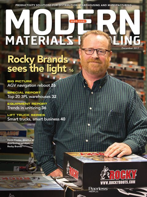 Lightning Pick in MMH Cover Story: Rocky Brands Sees the Light
